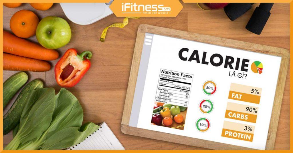 Ăn bao nhiêu calo để giảm cân