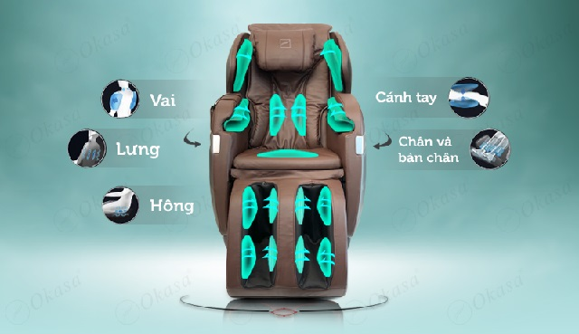 Ghế massage có bao nhiêu conlăn và túi khí