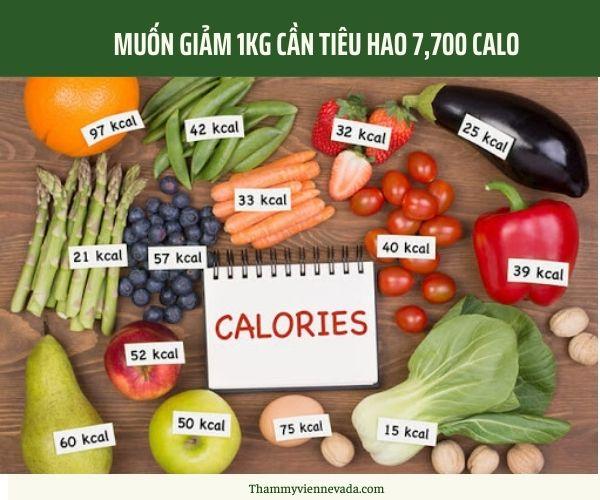 tiêu hao bao nhiêu calo để giảm 1 kg