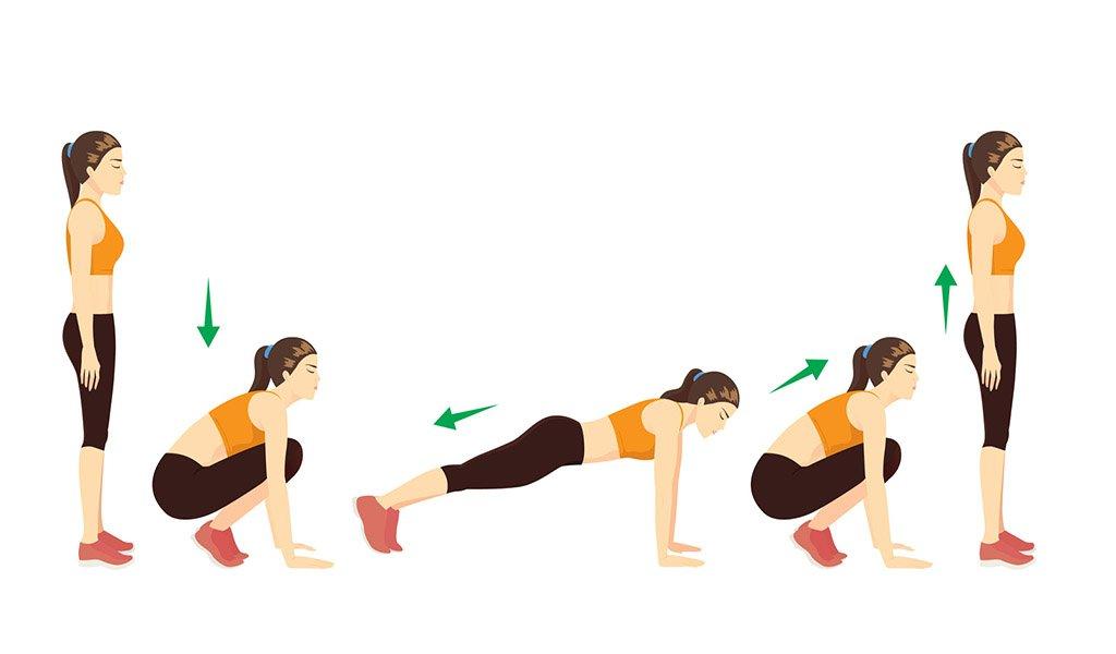 Làm cách nào để giảm mỡ bụng nhanh nhất-2